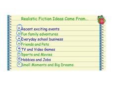 Mrs. Sutliff explains step by step how to brainstorm a list of realistic fiction story ideas.