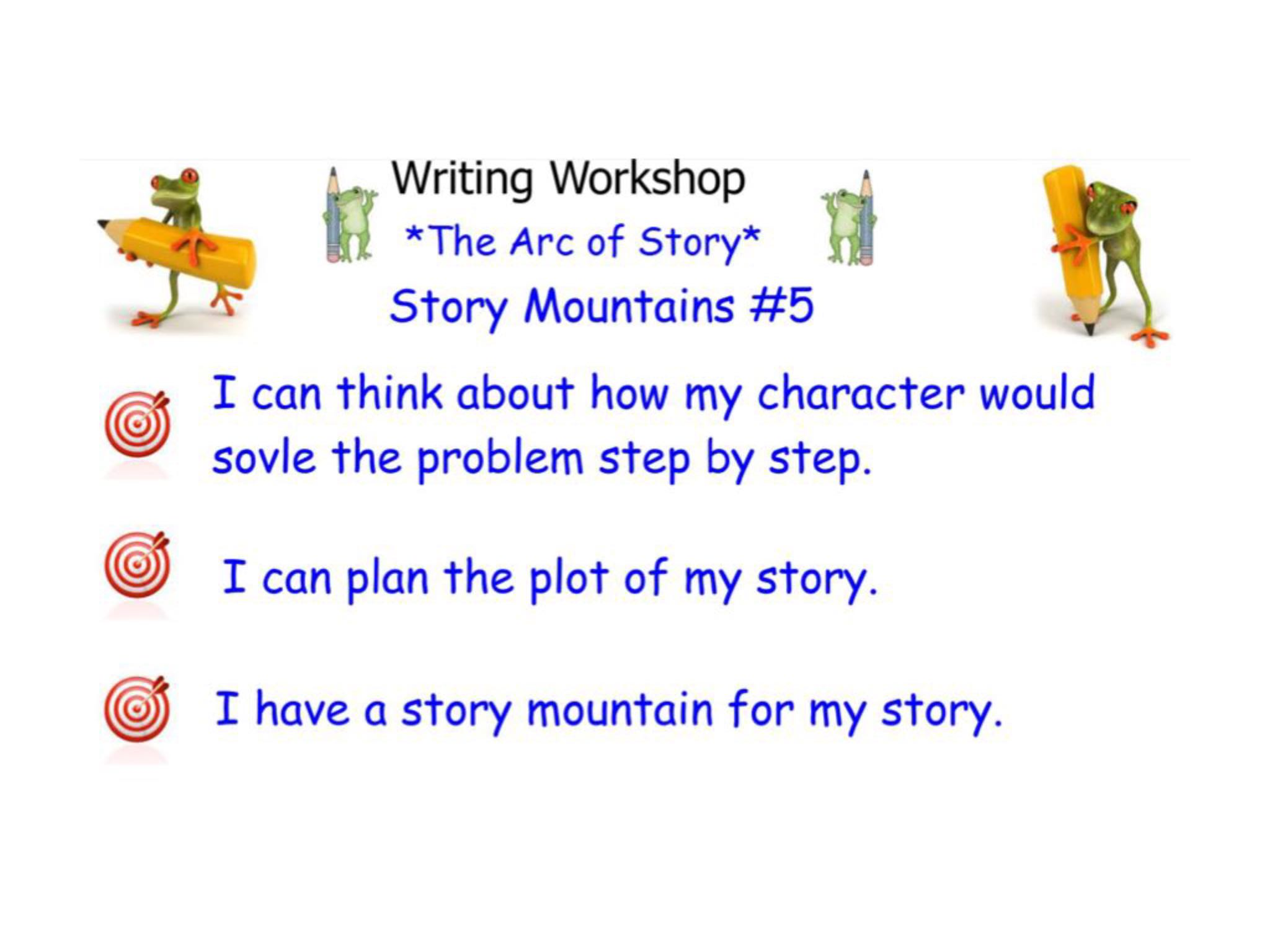 Plan the plot of your story step by step!