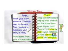 Use your mentor text and checklist to help you show your story with a storytelling voice.