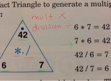 Multiplication and Division, Fact Triangles